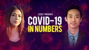 ANC Presents COVID-19 in Numbers 20210919